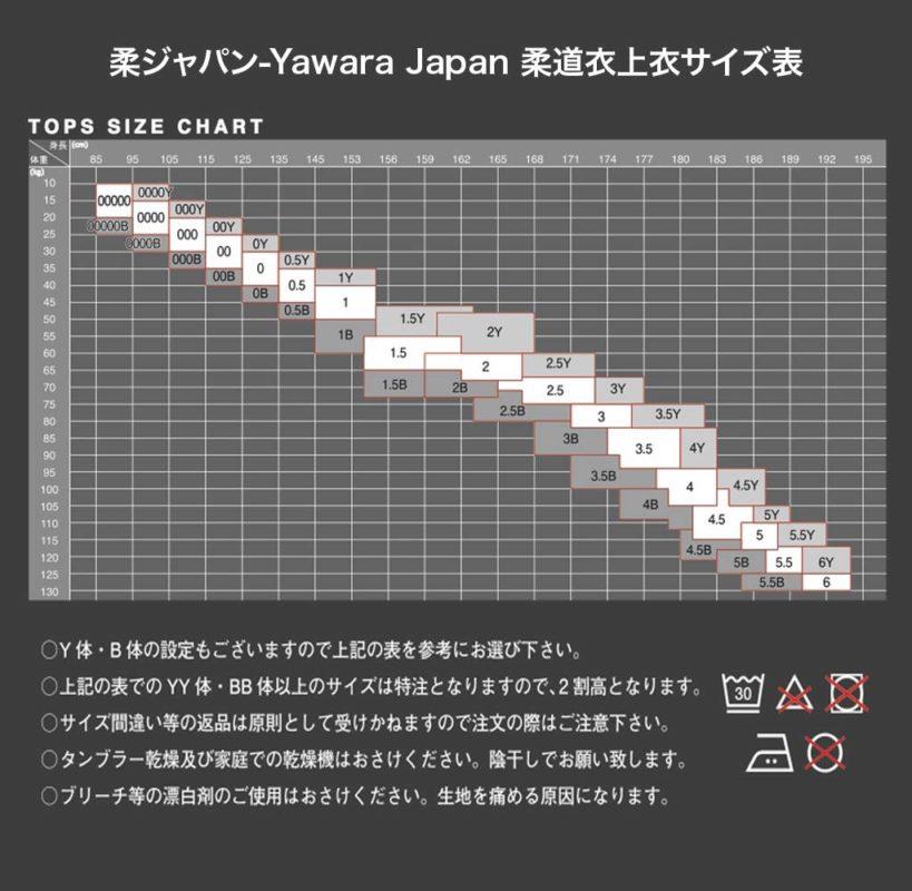 柔ジャパン 柔道衣上衣サイズ表