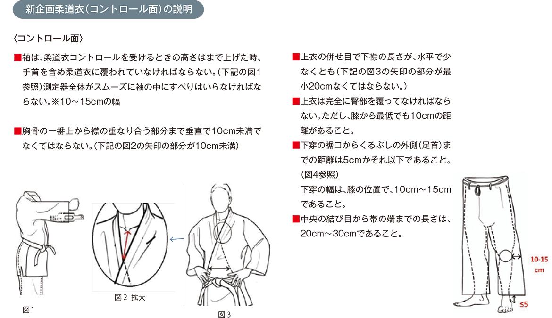 新規格柔道衣コントロール面の説明