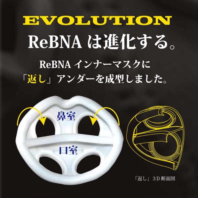 レブナ Evolution機能